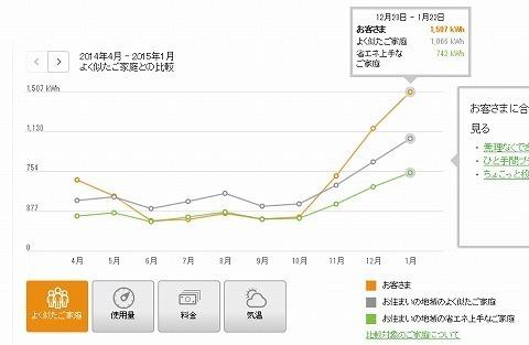 201501比較グラフ.jpg