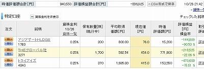 20151026株.jpg