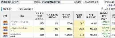 20151030株.jpg
