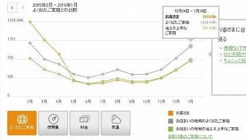 201601比較グラフ.jpg