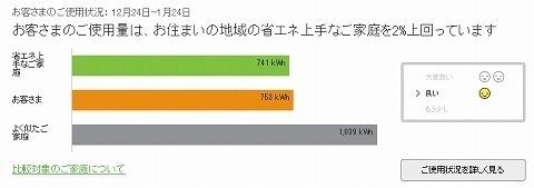 201601電気比較.jpg